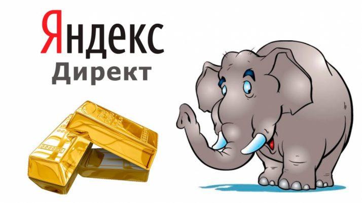 Рекламная кампания в Яндекс